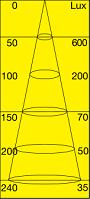 le200176