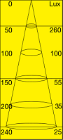 le200341