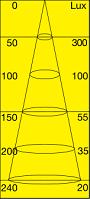 le200430