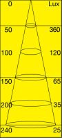 le200425