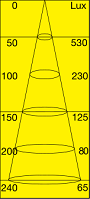 le200910