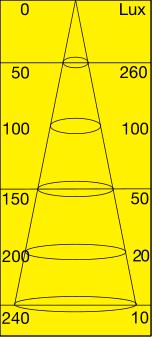 le200810