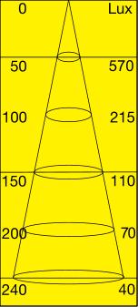 le200820