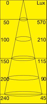 le200825