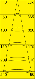 le200830