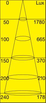 le200850