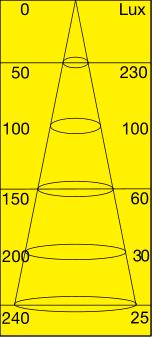 le200951