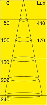 ll060920-piktogramm-lux