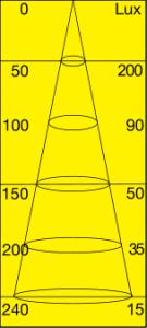 le200930