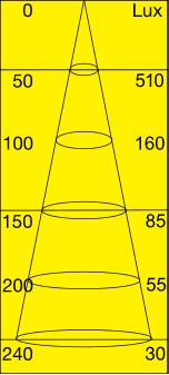 le200620