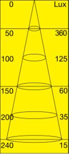 le200837